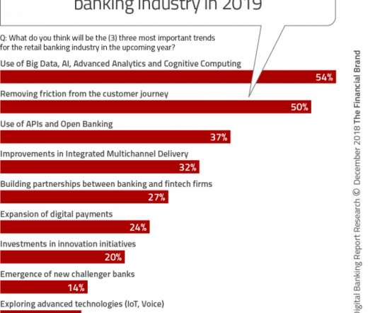 Banking Trends and Digital Banking - Community Banking Brief