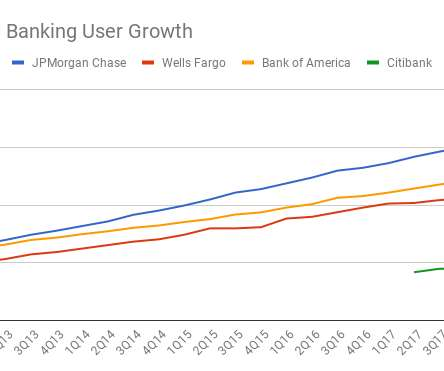 America, Online and Report - Community Banking Brief