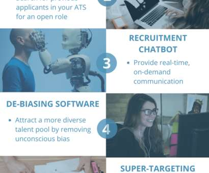 2018 marketing and trends community banking brief 6 best recruiting tools of 2018 infographic fandeluxe Images